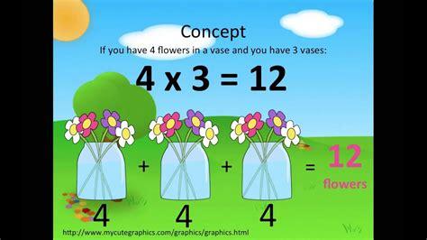 grade multiplication lesson youtube