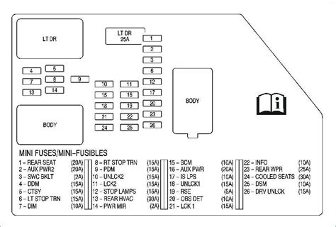 Chevy Silverado Fuse Box Diagram Psoriasisguru