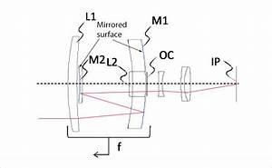 Canon Patents 400mm F5 6 Catadioptric  U0026 39 Mirror U0026 39  Lens