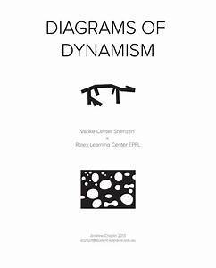 Diagrams Of Dynamism By Andrew Chaplin