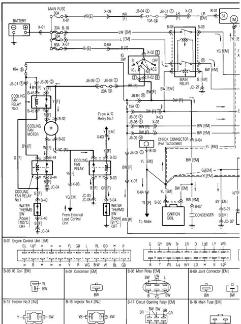 Looking For Mazda Gtx Wiring Diagrams