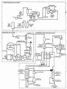 New Define Data Flow Diagram In System Analysis And Design