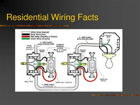 4 Best Images Of Residential Wiring Diagrams