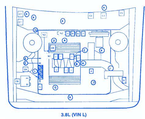 1998 Buick Riviera Fuse Box Diagram by Buick Riviera 2009 Fuse Box Block Circuit Breaker Diagram