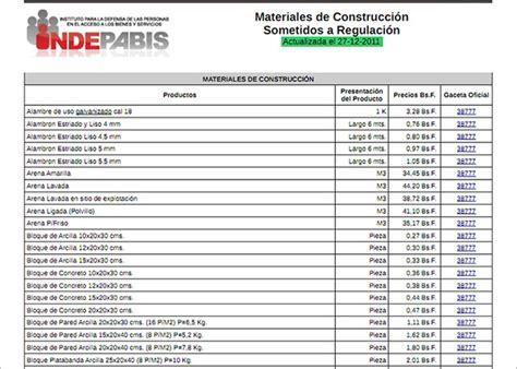 la lista de los precios regulados de los materiales de construcci 243 n incluyendo cabillas y