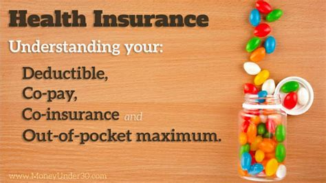 health insurance understanding  deductible  pay