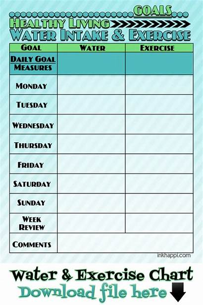 Intake Water Chart Exercise Inkhappi Tracking Healthy