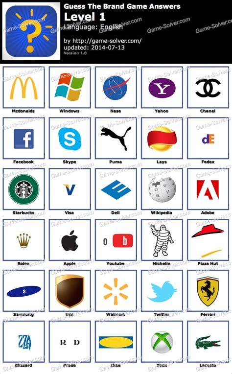 quiz cuisine food brand logos quiz food