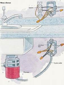 Garbage Disposal Dishwasher Wiring Diagram. disposal wiring ... on garbage disposal maintenance, garbage disposal service, sink garbage disposal install diagram, garbage disposal electrical, garbage disposal valve, garbage disposal specifications, garbage disposal outlet, garbage disposal piping diagram, garbage disposal start switch, garbage disposal capacitor, garbage disposal plug, garbage disposal repair, garbage disposal troubleshooting, garbage disposal door, garbage disposal wiring code, garbage disposal control panel, garbage disposal installation, garbage disposal wiring gauge, garbage disposal system, garbage disposal assembly,