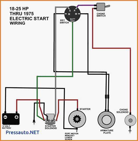 wiring diagram of starter motor starter motor solenoid wiring diagram roc grp org