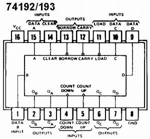 ic 7483 pin diagram 7493 pin diagram wiring diagram odicis With ic 7490 pin diagram