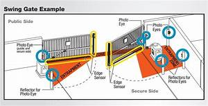 Automated And Security Gate Repair Service