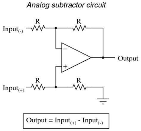 computational circuits practical analog semiconductor