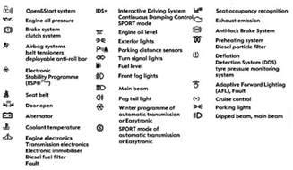 toyota yaris headlight bulb astra h mk5 dashboard warning lights