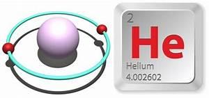 Symbol He Atomic Mass  4 002602 Atomic Number  2  Helium