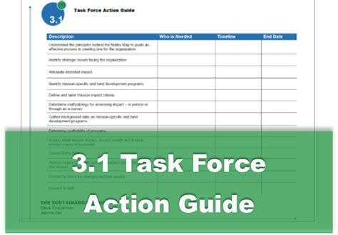 templates  chapter  sustainability mindset