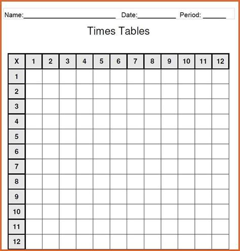Blank Multiplication Chart To 12