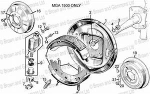 Front Drum Brakes - 1500 Only