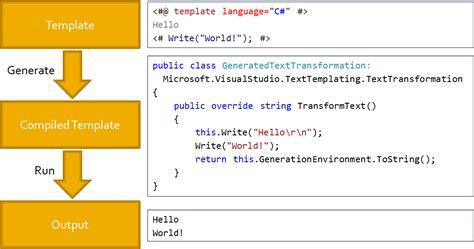 t4 template microsoft s text template transformation toolkit t4 template tutorial lancervj