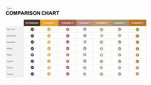 Comparison Chart Powerpoint And Keynote Template