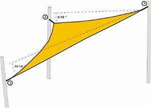 Sonnensegel Mast Holz : sonnensegel befestigung beautiful gazechimp boot bimini ~ Michelbontemps.com Haus und Dekorationen