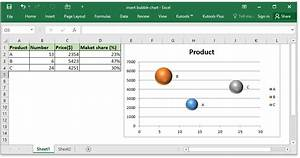Create Bubble Chart In Word