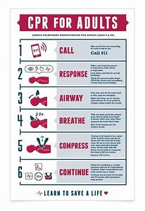 American Heart Association Cpr Chart 20 Best Images About Cpr On Pinterest Cold Weather