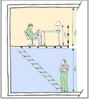 taille minimale chambre les r 232 gles d une mezzanine bien pens 233 e ce qu il faut