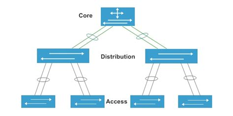 Access Switch Wiki Why Need Fiber Optic