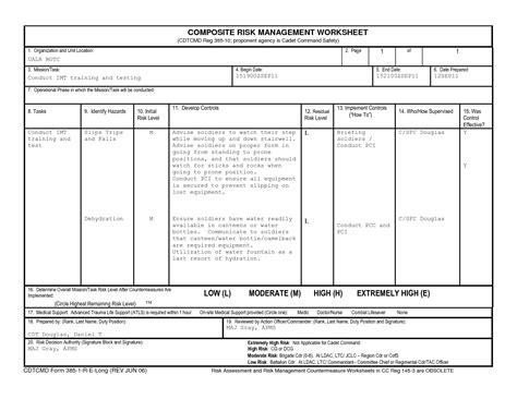 army composite risk management worksheet
