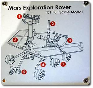 Mars Rover Diagram - Pics about space