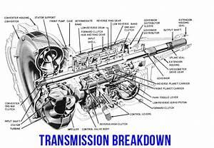Transmission Repair Phoenix