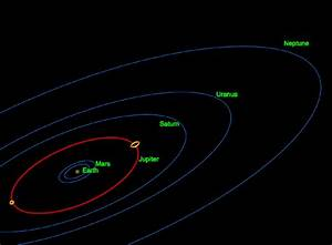 Diagram Of The Solar System Orbits To Scale Kuiper Belt ...
