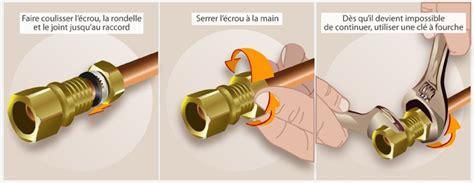 faire un raccord 224 compression ou gripp