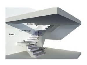 calcul escalier la m 233 thode pour bien le concevoir