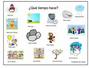 World Language / Weather Vocab