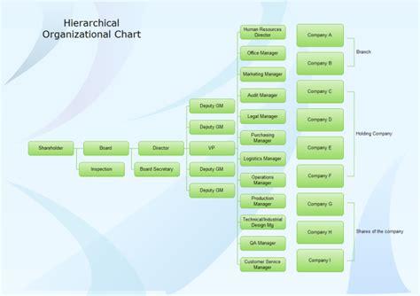 professional organizational chart templates  mac