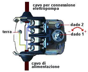 Pressostato Autoclave Regolazione by Aggiustatutto It Fai Da Te Bricolage Pressostato