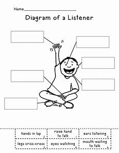 Diagram Of A Listener Pdf