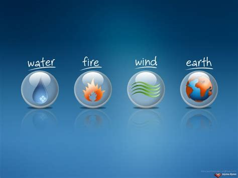 symbols for the elements earth air water water wind earth wallpaper linux