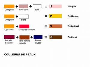 couleurs de peaux les bases du dessin et de la peinture With ordinary quel couleur pour faire du marron en peinture 0 faire du beige peinture