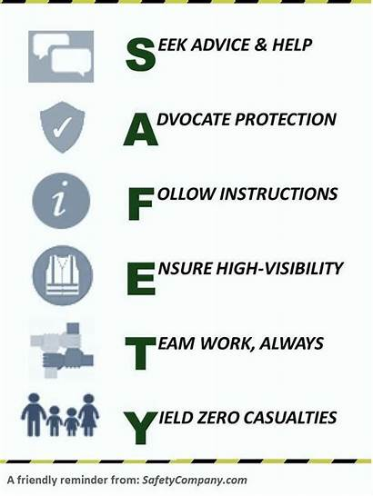 Safety Quotes Message Acronym Health Slogans Poster