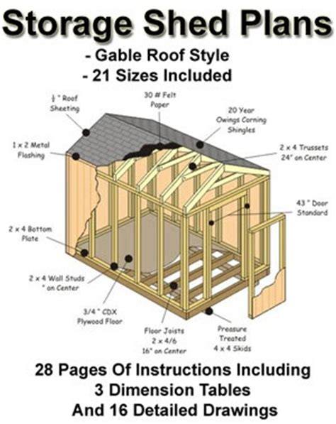 looking for wood storage shed foundation shed build