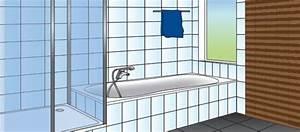 Neue Dusche Einbauen : neue badewanne einbauen kosten das beste aus wohndesign ~ Michelbontemps.com Haus und Dekorationen