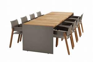 Table Bois Jardin : table exterieur ~ Edinachiropracticcenter.com Idées de Décoration