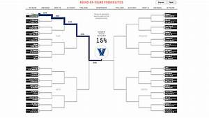 NCAA Tournament 2017: Website projects odds your favorite ...