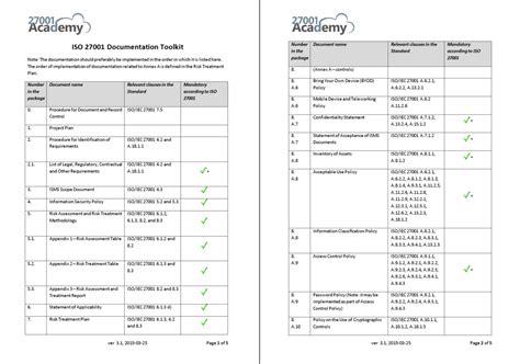 Iso 27001 Documentation Toolkit