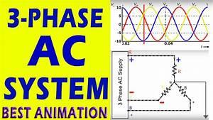 3 Phase Ac System  Animation