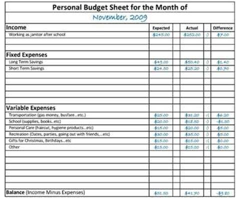 Best Photos Of Budget Worksheets For Teenagers  Teen Budget Worksheet, Money Budget Worksheet