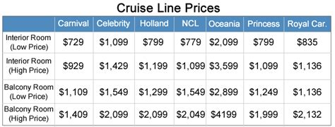 26 Creative How Much Do Cruise Ships Pay | Fitbudha.com